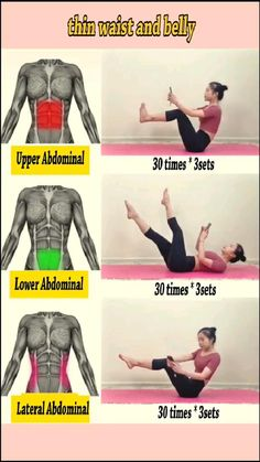 Body Weight Leg Workout, Lower Belly Workout, Full Body Gym Workout, Gym Workout Videos, Gym Workout For Beginners, Fitness Workout For Women, Weight Loss Workout Plan, Easy Workouts, Belly Exercises