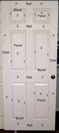Painting sequence for a paneled interior door.