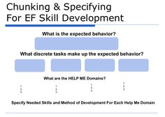 Scaffolding and chunking worksheet for #ADHD #EF skill development