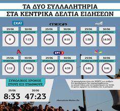Τα 2 συλλαλητήρια στα κεντρικά δελτία ειδήσεων (infographic) :: left.gr