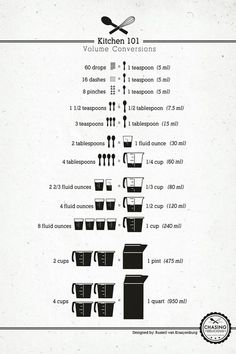 kitchen-volume-conversions