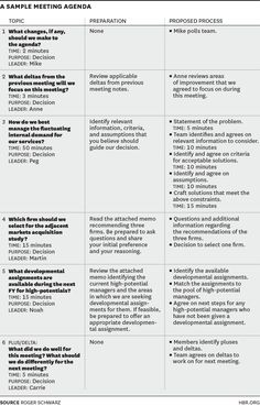 Elegant How To Design An Agenda For An Effective Meeting