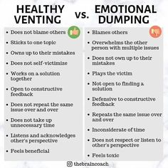 Mental And Emotional Health, Mental Health Awareness, Mental Health Definition, Mental Health Assessment, Emotional Resilience, Mental Health Counseling, Emotional Awareness, Positive Mental Health, Mental Health Quotes
