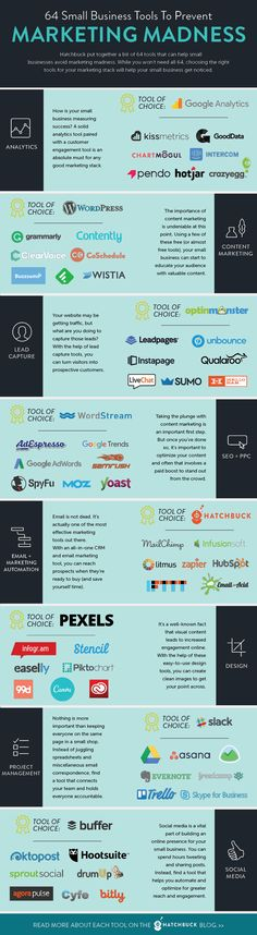 64 Small Business Tools To Prevent Marketing Madness - infographic