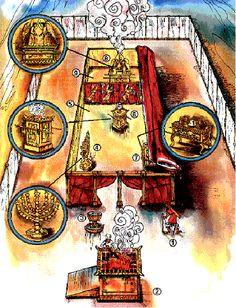 (9) Por consiguiente el arca era vista normalmente sólo por el sumo sacerdote y esto en ocasiones ceremoniales muy especiales.En el tabernáculo tenían lugar todos los sacrificios y actos públicos de culto requeridos por la ley. El tabernáculo se erigió en Sinaí al principio del segundo año, 14 días antes de la celebración de la Pascua del primer aniversario del éxodo. ღ✟