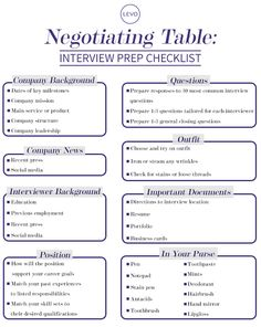 Interview Prep Checklist from #LevoLeague #NegotiatingTable