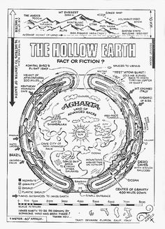 Hollow Earth Map by Max Fyfield.