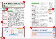 教科書の構成