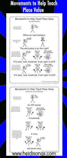 Movements to Help Teach Place Value by HeidiSongs.  Adding gestures to any lesson helps many special needs kids learn!