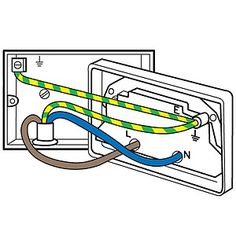 electrical wiring junction boxes and men cave rh pinterest com Electrical Wiring Fires Electrical Wiring Fires