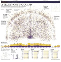 """A True Shooting Guard"" Kobe Bryant Commemorative Sports Page $59.95"