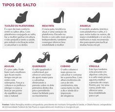 Tipos de Salto de Sapatos