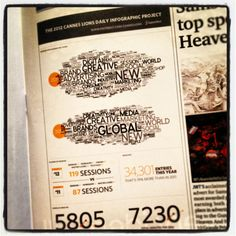 #CannesLions daily infographic by @SapientNitro featured in The Lions Daily News