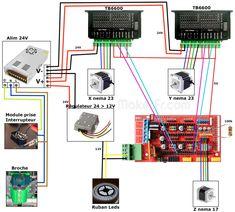 Câblage R-CNC – MakerFr