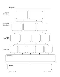 Blank Logic Model Template Gtgtgt Check This Useful Article By Going