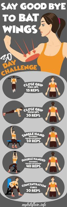 5 exercises to get rid of bat wings health fitness workouts Fitness Workouts, Fitness Motivation, Sport Fitness, Body Fitness, Fitness Diet, At Home Workouts, Health Fitness, Arm Workouts, Workout Tips