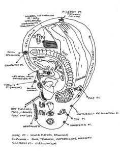 My sketch of ear reflexology points.this is my favorite form of work, actually. Reflexology Points, Acupressure Massage, Reflexology Massage, Ear Acupressure Points, Acupuncture Points, Ear Seeds, Accupuncture, Hand Massage, Stress