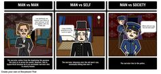 The Tell-Tale Heart by Edgar Allan Poe - Literary Conflict: Using our 'T-Chart' layout, have your students create a storyboard that shows examples of the types of conflict in the novel. Here's our example from The Tell-Tale Heart!