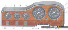 Панель приборов схема ВАЗ 2106