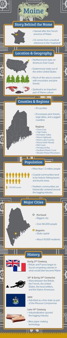 Infographic of Maine Facts not sure why Bangor isn't listed as a major city.
