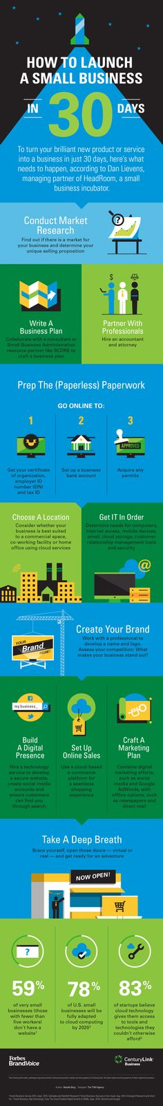 To Launch A Small Business In 30 Days [Infographic] To turn your brilliant new product or service into a business in just 30 days, here's what needs to happen.To turn your brilliant new product or service into a business in just 30 days, here's what needs Marketing Website, Marketing Services, Marketing Online, Marketing Digital, Business Marketing, Business Entrepreneur, Entrepreneur Quotes, Marketing Branding, Business Model