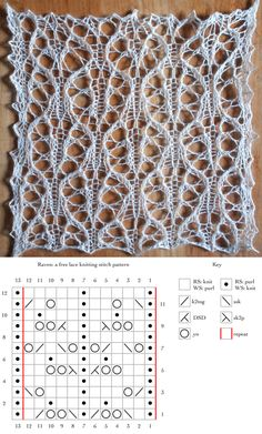 Raven a free lace pattern gannetdesigns.com
