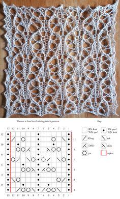 Raven a free lace pattern gannetdesigns.com