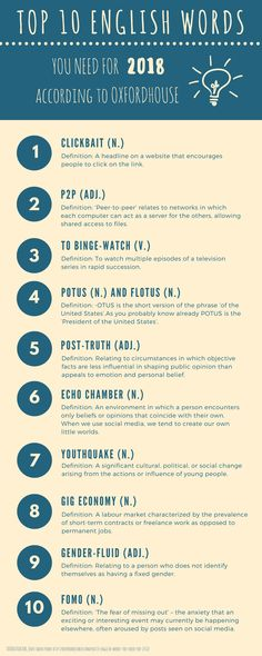 Top 10 English Words you need for 2018  - Infografik FREE DOWNLOAD PDF / PNG