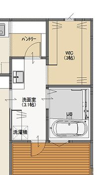 ウォークインクローゼットの位置 - ナガメの家づくり日記 Japanese House, House Layouts, Laundry Room, House Plans, Floor Plans, Flooring, How To Plan, Architecture, Building
