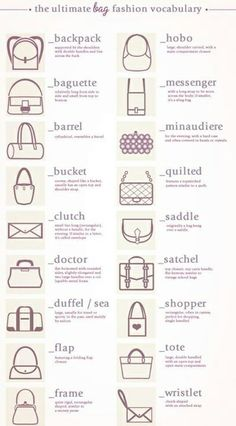 the ultimate fashion bag vocabulary #infographic