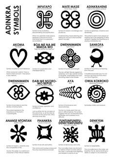 African symbols called Adinkra used in Ghana