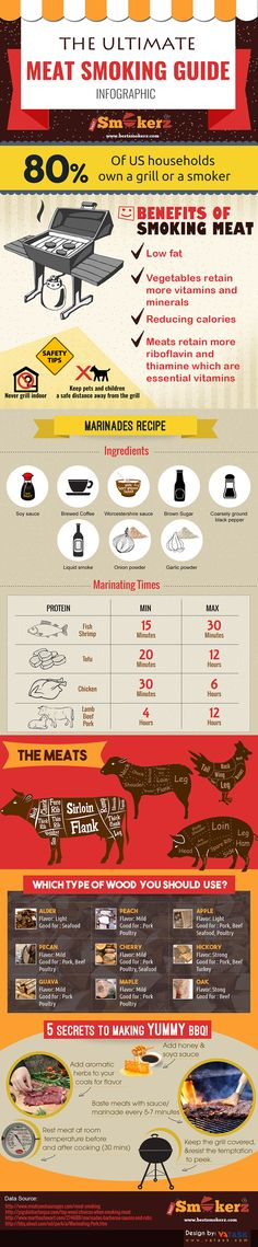 meat-smoking-guide