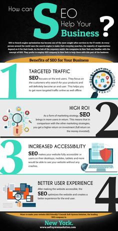 The Best Seo Services To Target Traffic For The Business Best Seo Services, Digital Marketing Services, Search Engine Optimization, Target, How To Get, Business, Store, Target Audience