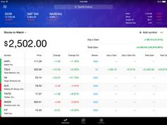 Yahoo Finance - Real time stocks, market quotes, business and financial news…