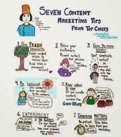 #Content infographic