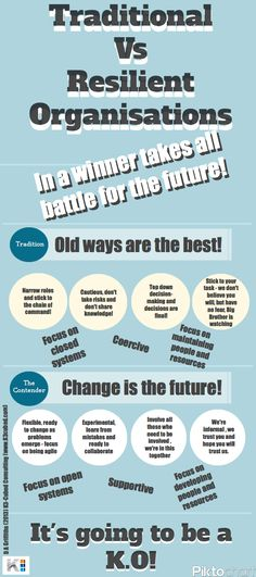 The battle for the future: Traditional Vs Resilient Organisations Knowledge Management, Take Risks, Conflict Resolution, Decision Making, Social Work, Workplace, Insight, Battle, Stress