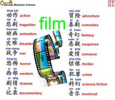 Learn Chinese language from Karen - A Chinese girl. I will master you in pronouncing chinese words with Pinyin. Basic Chinese, How To Speak Chinese, Chinese English, Learn Chinese, Chinese Phrases, Chinese Words, Chinese Language, Japanese Language, Spanish Language