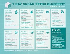 A proven sugar detox plan could mean the difference between you having an easier time losing weight, eating well, and feeling great or...Continuing to suffer with candida overgrowth... debilitating cravings... and packing on pounds of excess fat.So if you've been gripped by sugar's deadly claws, the powerful 7-day sugar detox ...