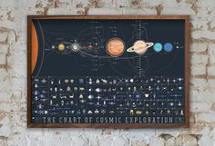 Get ready for an intergalactic (ok, maybe intragalactic) adventure! Pop Chart Lab has distilled more than half a century of space travel into a beautiful print. The Chart of Cosmic Exploration feature