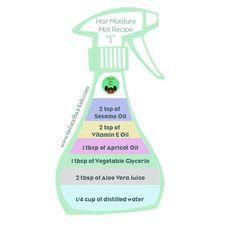 Hair Moisture Mist Recipe