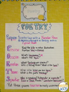 Teach Your Child to Read - Teaching the important elements of poetry to give elementary students a handle on how to approach it. - Give Your Child a Head Start, and.Pave the Way for a Bright, Successful Future. 5th Grade Poetry, 5th Grade Reading, Guided Reading, Reading Genres, Reading Strategies, Reading Passages, Teaching Poetry, Teaching Writing, Teaching Ideas
