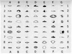 ufo sightings timeline - Google Search