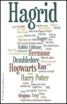 "Hagrid -- Name = Rubeus (""Roo-bay-us"", according to J.K. Rowling in an interview) Hagrid - Date of Birth = December 6, 1928"