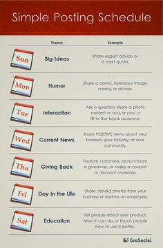 Strapped for content ideas? Try Daily Themed Social Media Posts. Here are some ideas!
