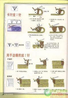 Como Leer o Interpretar Simbolos Crochet Español - Patrones Crochet