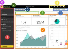 Skills to Learn: Power BI - basic concepts for Power BI service | Microsoft Power BI