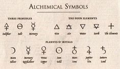 Symbols of three principles of alchemy, the four elements and the seven planets.