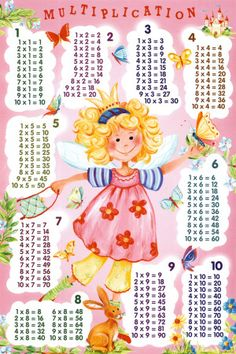 A colorful multiplication poster helps kids learn the times tables. The Nicholas Academy multiplication poster below can be saved as a picture and then printed out. Multiplication Table For Kids, Multiplication Facts, Math For Kids, Kids Math Worksheets, Math Resources, School Welcome Bulletin Boards, Times Table Poster, Times Tables, Math Help