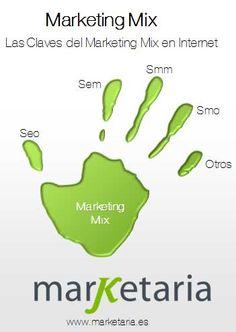 Marketing Mix para la promoción de una página web en Internet
