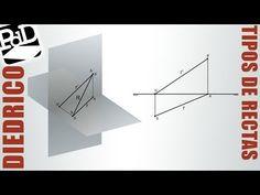 ▶ Tipos de rectas en sistema diédrcio. -